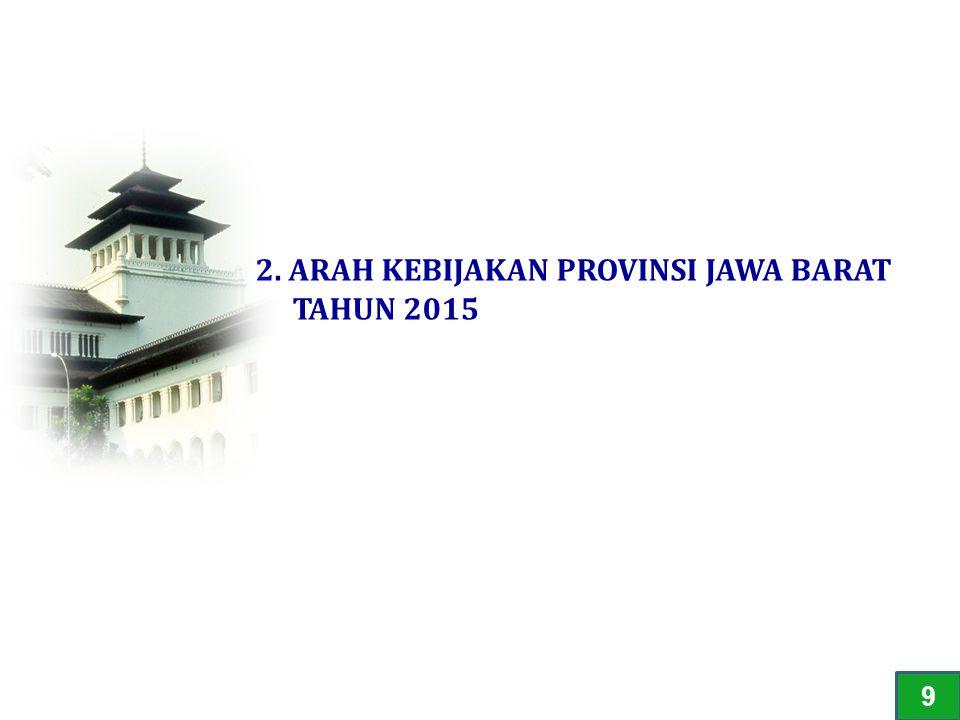 2. ARAH KEBIJAKAN PROVINSI JAWA BARAT TAHUN 2015 1 9