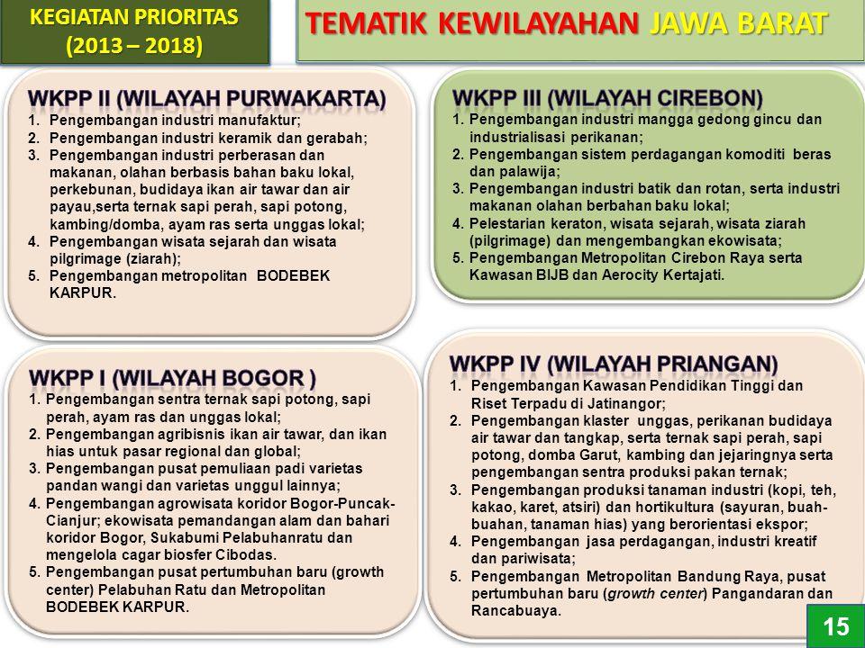 1515 KEGIATAN PRIORITAS (2013 – 2018) KEGIATAN PRIORITAS (2013 – 2018) TEMATIK KEWILAYAHAN JAWA BARAT