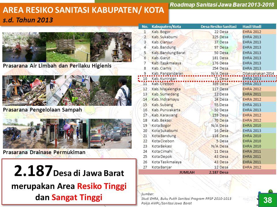 Roadmap Sanitasi Jawa Barat 2013-2018 AREA RESIKO SANITASI KABUPATEN/ KOTA s.d. Tahun 2013 AREA RESIKO SANITASI KABUPATEN/ KOTA s.d. Tahun 2013 Prasar