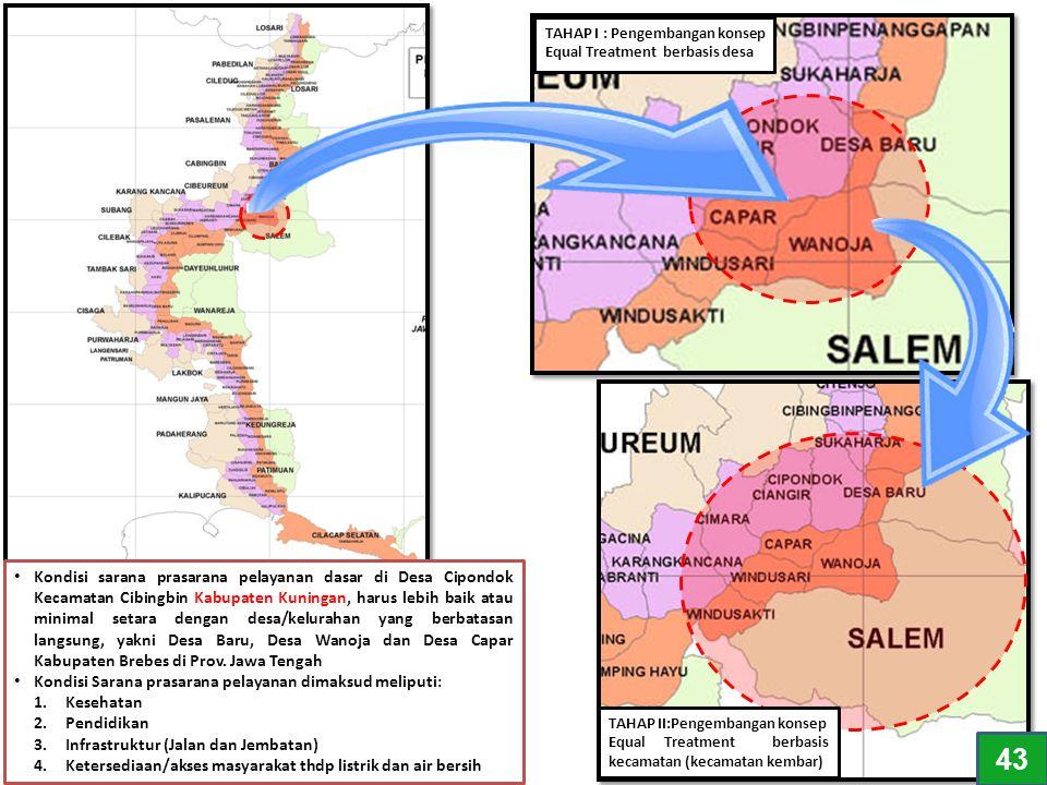 TAHAP I : Pengembangan konsep Equal Treatment berbasis desa Kondisi sarana prasarana pelayanan dasar di Desa Cipondok Kecamatan Cibingbin Kabupaten Ku