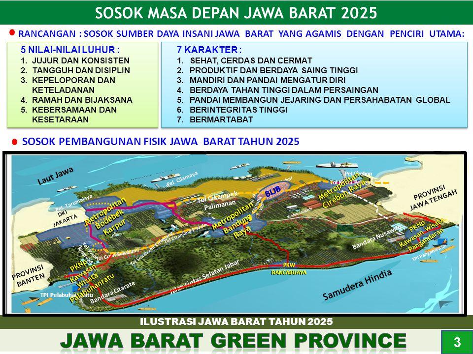 Kabupaten/Kota : 27 Luas : 3.709.528,44 Ha Kecamatan : 626 Kelurahan : 646 Desa : 5.316 Penduduk Indonesia (2012) : 244.215.984 Jiwa Jabar (2013) : 45,340,8 Juta Jiwa Penduduk Miskin (2013) : 9,61 % PROVINSI JAWA BARAT (KONDISI TAHUN 2013) Proyeksi Perkembangan Jumlah Penduduk PDRB : Rp.