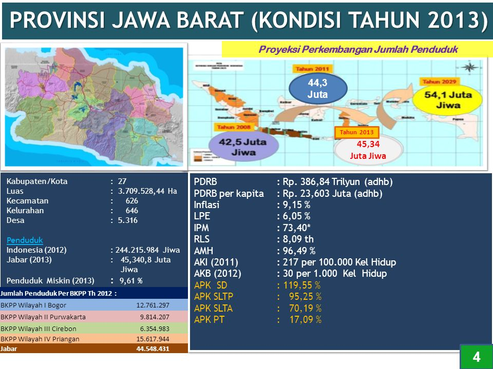 TARGET DAN REALISASI PENANGGULANGAN KEMISKINAN DI JAWA BARAT TAHUN 2007-2018 Sumber : BPS Jawa Barat Jumlah Penduduk (SP-2010) : 43.021.826 Jiwa Realisasi mengikuti trend perencanaan (Rata-rata 2007-2012 : 0,745% per tahun) Tahun 2013-2018 Target Penurunan 1% per tahun 9,89 Jumlah Penduduk (2013) : 45.340,8 Ribu Jiwa Capaian Jabar 2009 : 11,96% Target Jabar (RPJMN) : 4,15% – 4,12% Tahun 2014 atau 1,56% per tahun 2018 KOMITMEN RAM – IP KEMISKINAN 5 9,61