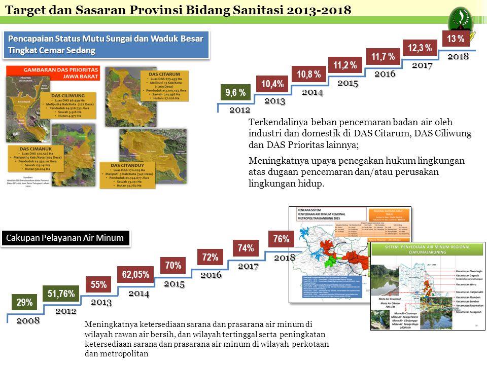 Target dan Sasaran Provinsi Bidang Sanitasi 2013-2018 Pencapaian Status Mutu Sungai dan Waduk Besar Tingkat Cemar Sedang Pencapaian Status Mutu Sungai