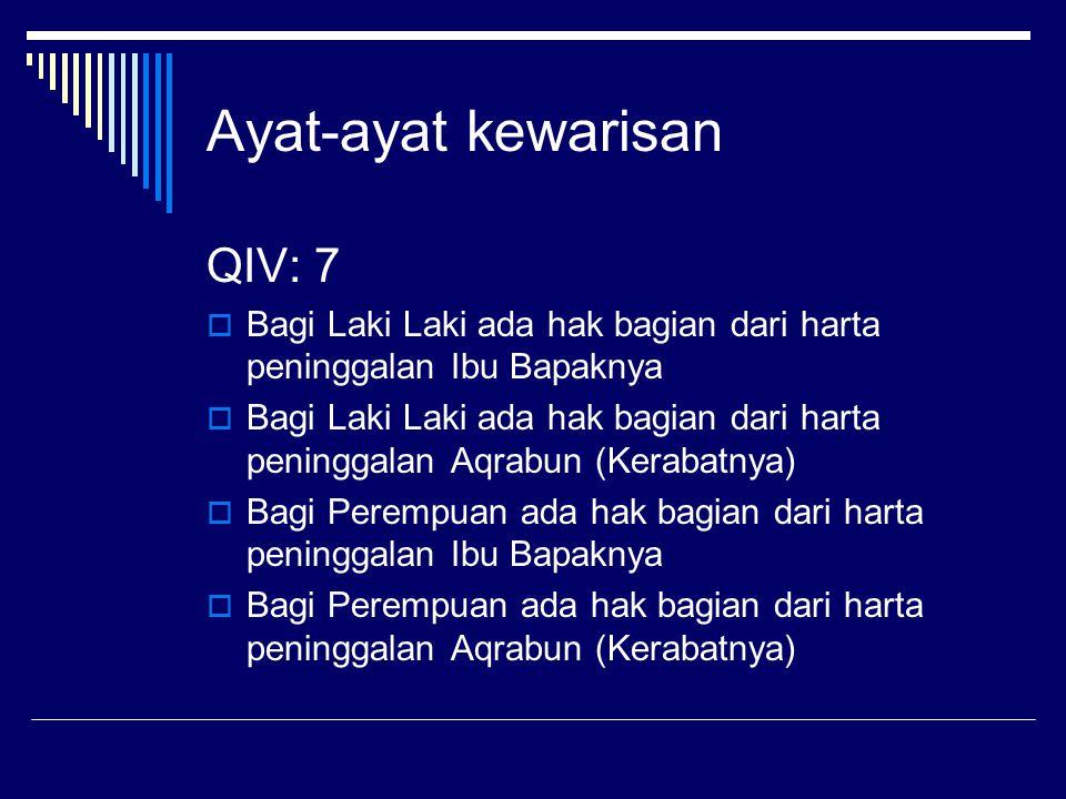Ayat-ayat kewarisan QIV: 7  Bagi Laki Laki ada hak bagian dari harta peninggalan Ibu Bapaknya  Bagi Laki Laki ada hak bagian dari harta peninggalan
