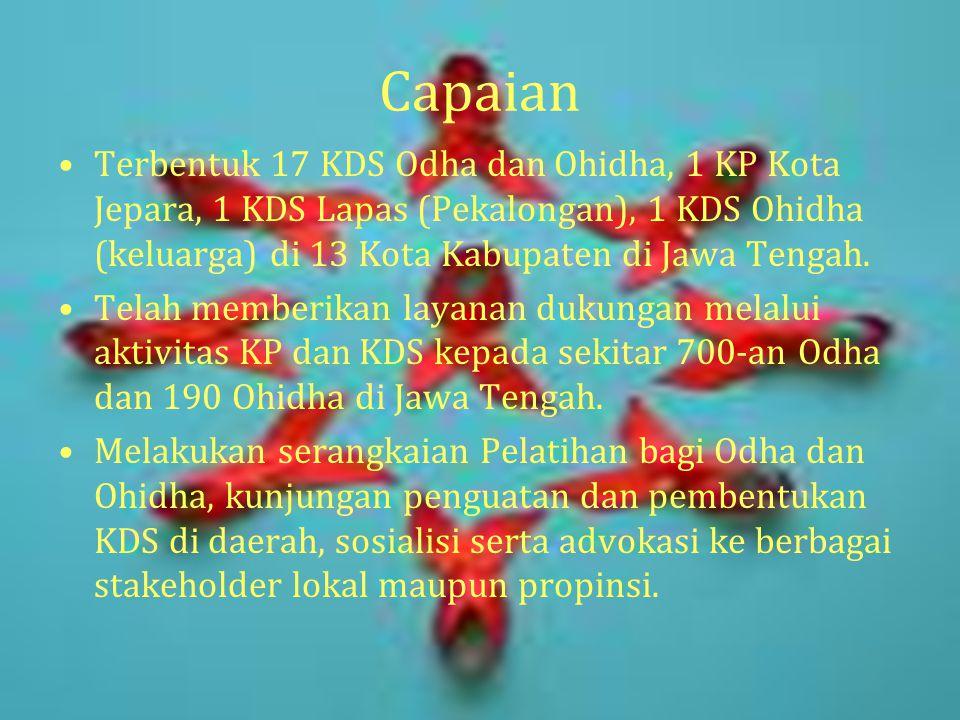 Capaian Terbentuk 17 KDS Odha dan Ohidha, 1 KP Kota Jepara, 1 KDS Lapas (Pekalongan), 1 KDS Ohidha (keluarga) di 13 Kota Kabupaten di Jawa Tengah.