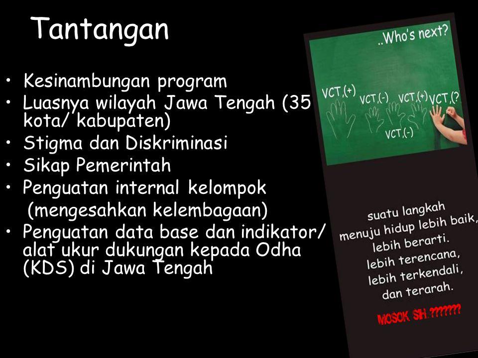 Tantangan Kesinambungan program Luasnya wilayah Jawa Tengah (35 kota/ kabupaten) Stigma dan Diskriminasi Sikap Pemerintah Penguatan internal kelompok (mengesahkan kelembagaan) Penguatan data base dan indikator/ alat ukur dukungan kepada Odha (KDS) di Jawa Tengah