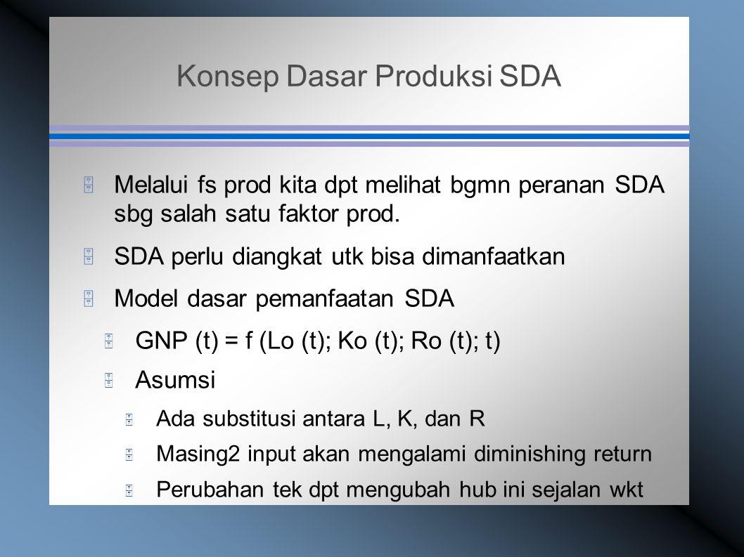 Konsep Dasar Produksi SDA  Melalui fs prod kita dpt melihat bgmn peranan SDA sbg salah satu faktor prod.