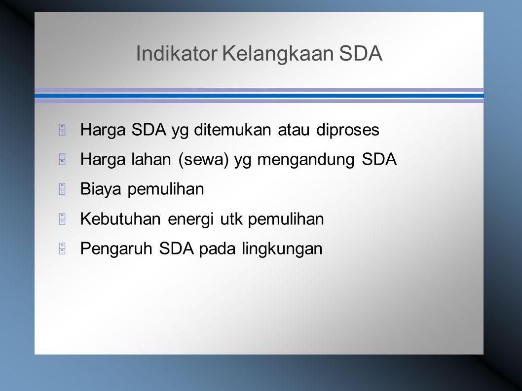 Indikator Kelangkaan SDA  Harga SDA yg ditemukan atau diproses  Harga lahan (sewa) yg mengandung SDA  Biaya pemulihan  Kebutuhan energi utk pemulihan  Pengaruh SDA pada lingkungan