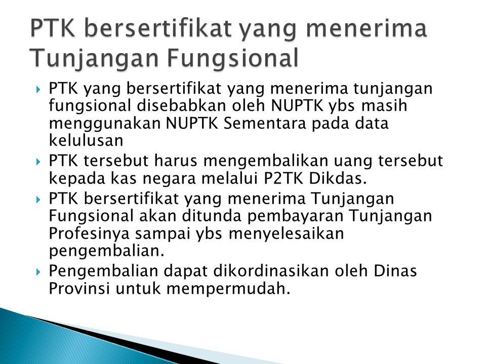  PTK yang bersertifikat yang menerima tunjangan fungsional disebabkan oleh NUPTK ybs masih menggunakan NUPTK Sementara pada data kelulusan  PTK tersebut harus mengembalikan uang tersebut kepada kas negara melalui P2TK Dikdas.
