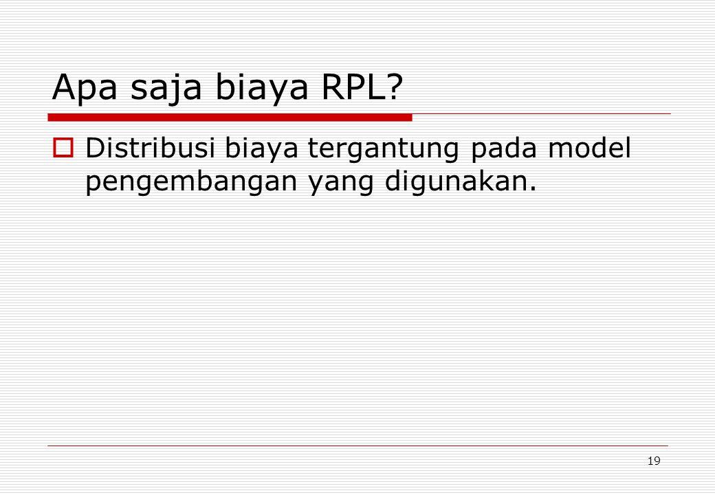 19 Apa saja biaya RPL?  Distribusi biaya tergantung pada model pengembangan yang digunakan.