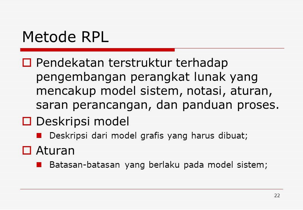 22 Metode RPL  Pendekatan terstruktur terhadap pengembangan perangkat lunak yang mencakup model sistem, notasi, aturan, saran perancangan, dan panduan proses.