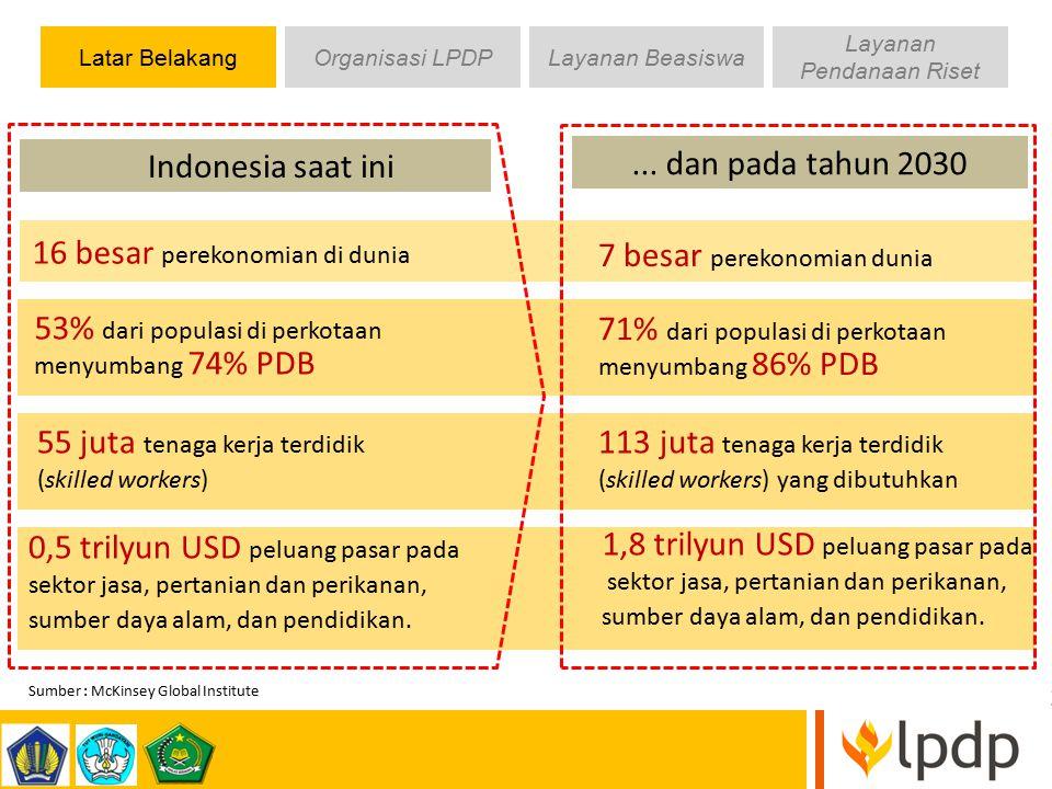 Latar BelakangOrganisasi LPDPLayanan Beasiswa Layanan Pendanaan Riset Indonesia saat ini... dan pada tahun 2030 Sumber : McKinsey Global Institute 16
