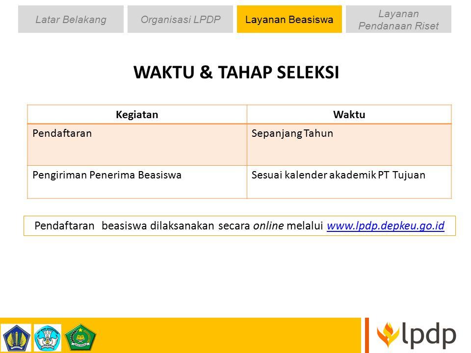 Pendaftaran beasiswa dilaksanakan secara online melalui www.lpdp.depkeu.go.idwww.lpdp.depkeu.go.id KegiatanWaktu PendaftaranSepanjang Tahun Pengiriman