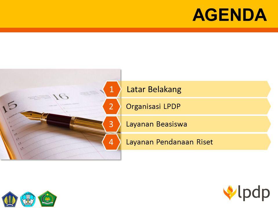 AGENDA Organisasi LPDP Layanan Beasiswa 2 3 Latar Belakang 1 Layanan Pendanaan Riset 4