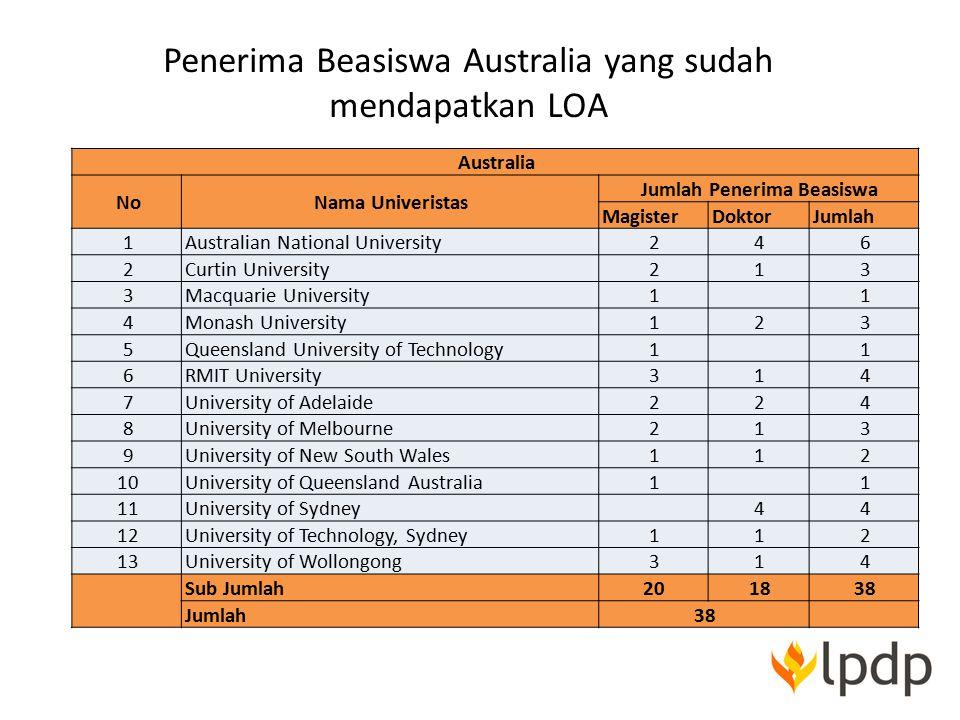 Penerima Beasiswa Australia yang sudah mendapatkan LOA Australia NoNama Univeristas Jumlah Penerima Beasiswa MagisterDoktorJumlah 1 Australian Nationa