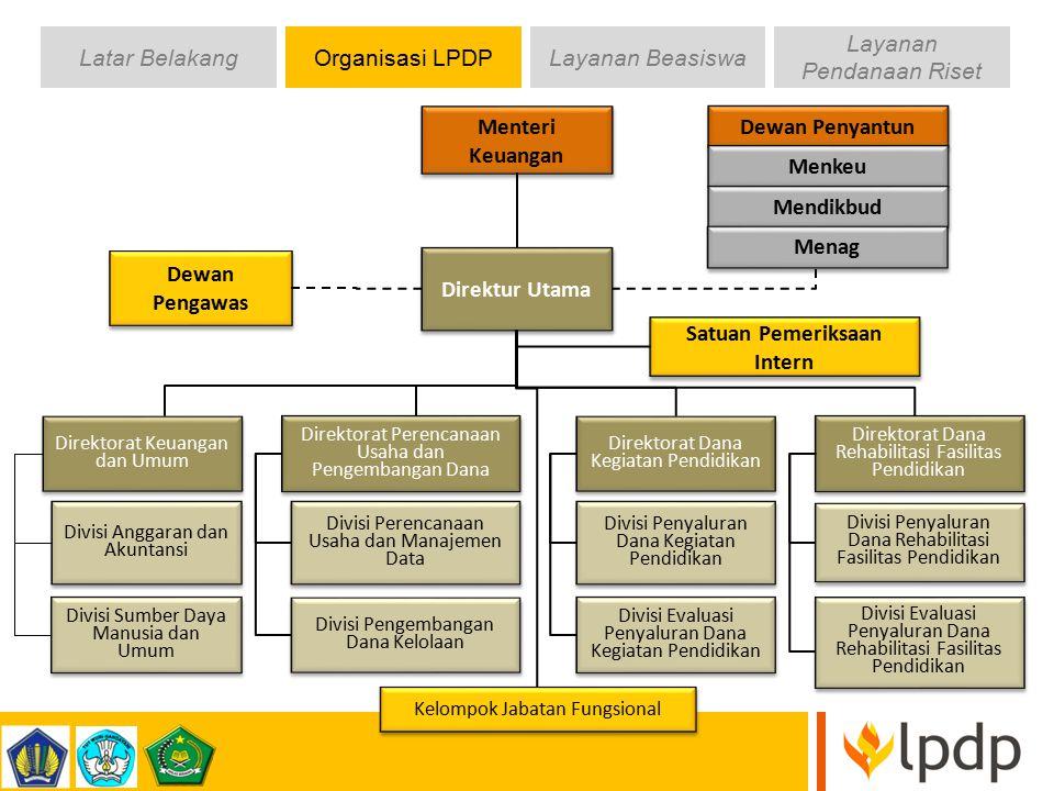 Latar BelakangOrganisasi LPDPLayanan Beasiswa Layanan Pendanaan Riset Menteri Keuangan Dewan Penyantun Direktur Utama Dewan Pengawas Satuan Pemeriksaa