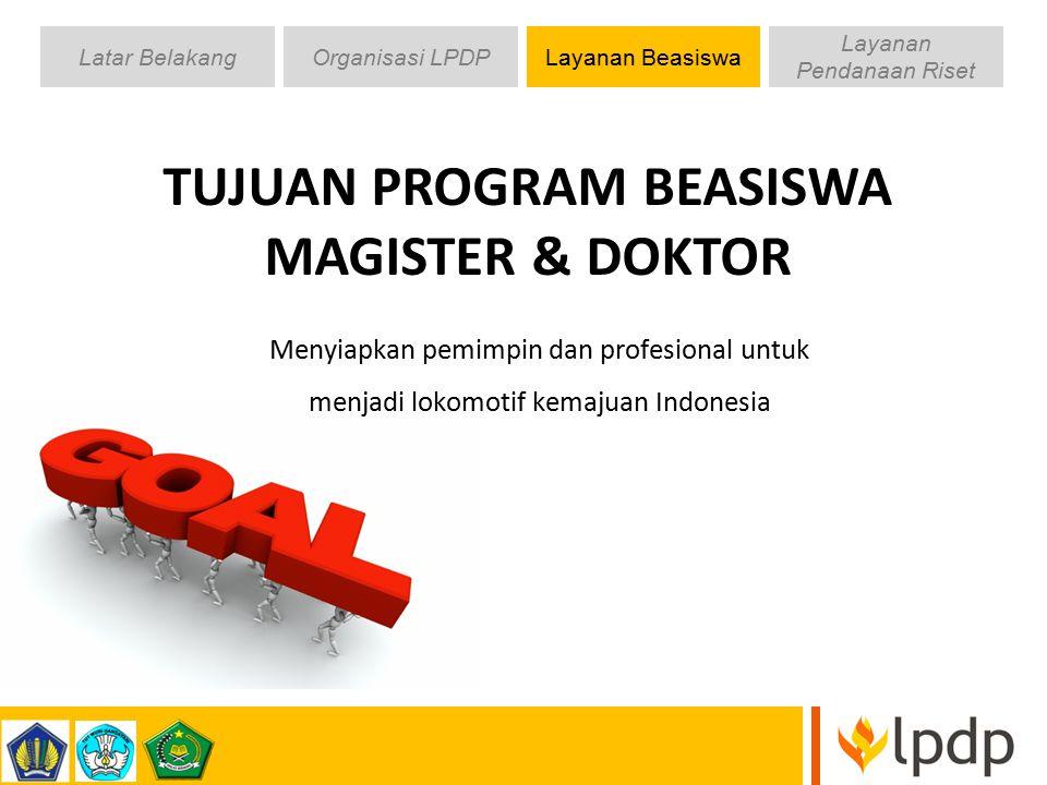 Menyiapkan pemimpin dan profesional untuk menjadi lokomotif kemajuan Indonesia TUJUAN PROGRAM BEASISWA MAGISTER & DOKTOR Latar BelakangOrganisasi LPDP