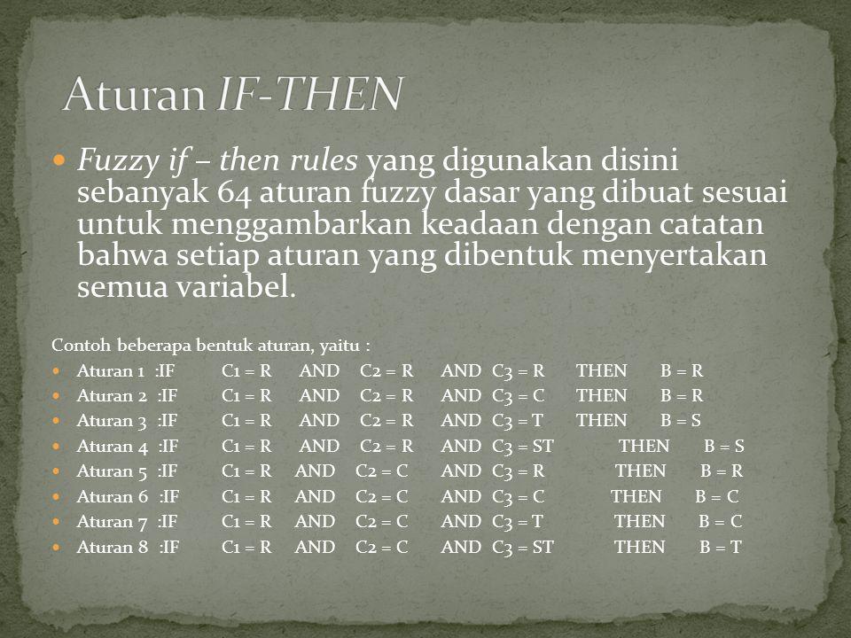 Fuzzy if – then rules yang digunakan disini sebanyak 64 aturan fuzzy dasar yang dibuat sesuai untuk menggambarkan keadaan dengan catatan bahwa setiap