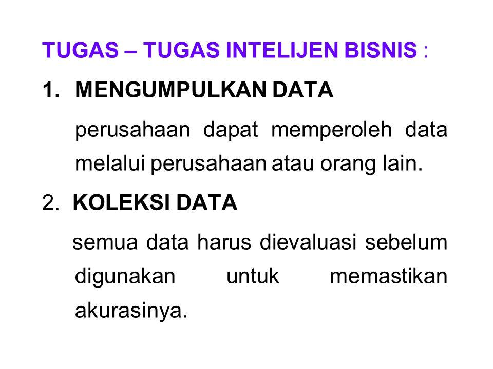 TUGAS – TUGAS INTELIJEN BISNIS : 1.MENGUMPULKAN DATA perusahaan dapat memperoleh data melalui perusahaan atau orang lain. 2. KOLEKSI DATA semua data h