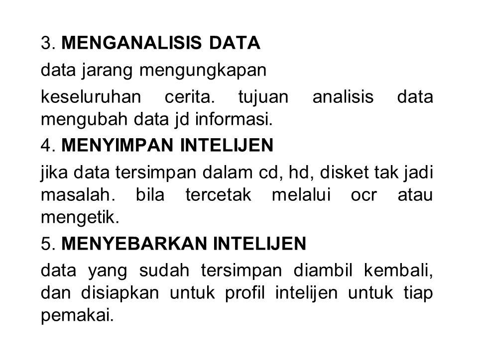 3. MENGANALISIS DATA data jarang mengungkapan keseluruhan cerita. tujuan analisis data mengubah data jd informasi. 4. MENYIMPAN INTELIJEN jika data te