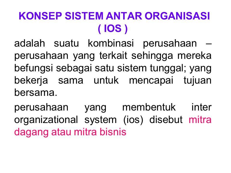 KONSEP SISTEM ANTAR ORGANISASI ( IOS ) adalah suatu kombinasi perusahaan – perusahaan yang terkait sehingga mereka befungsi sebagai satu sistem tungga