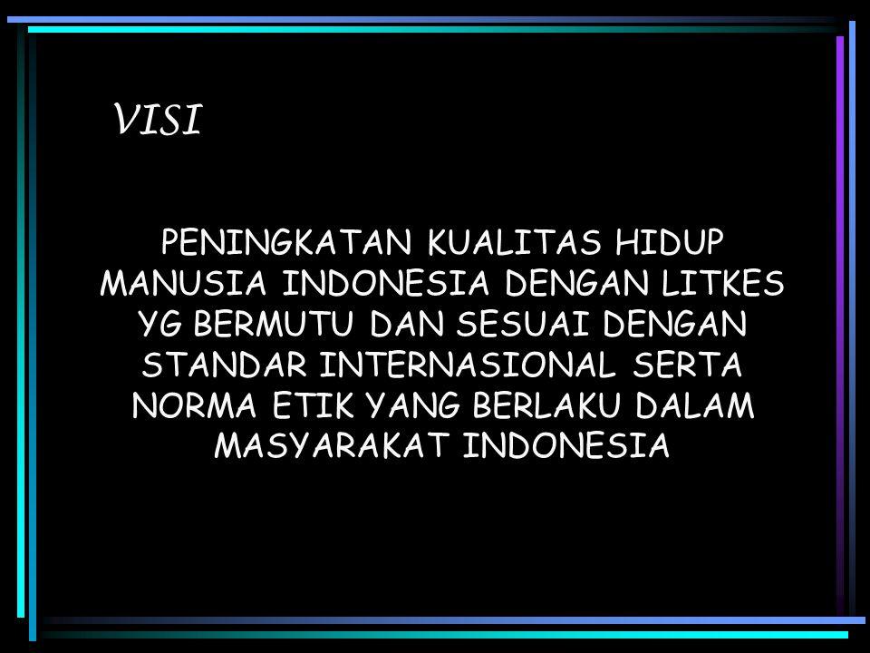 VISI PENINGKATAN KUALITAS HIDUP MANUSIA INDONESIA DENGAN LITKES YG BERMUTU DAN SESUAI DENGAN STANDAR INTERNASIONAL SERTA NORMA ETIK YANG BERLAKU DALAM MASYARAKAT INDONESIA