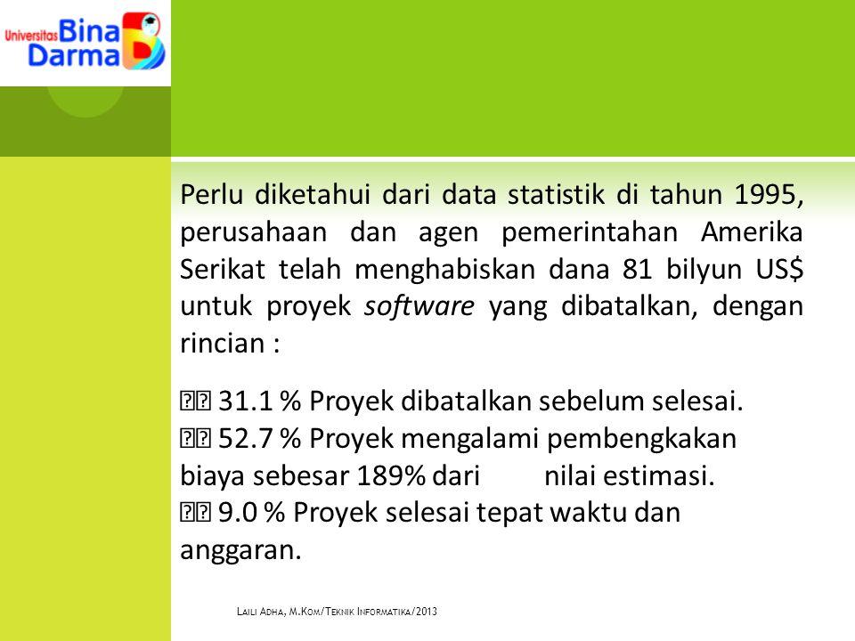 Perlu diketahui dari data statistik di tahun 1995, perusahaan dan agen pemerintahan Amerika Serikat telah menghabiskan dana 81 bilyun US$ untuk proyek software yang dibatalkan, dengan rincian : 31.1 % Proyek dibatalkan sebelum selesai.