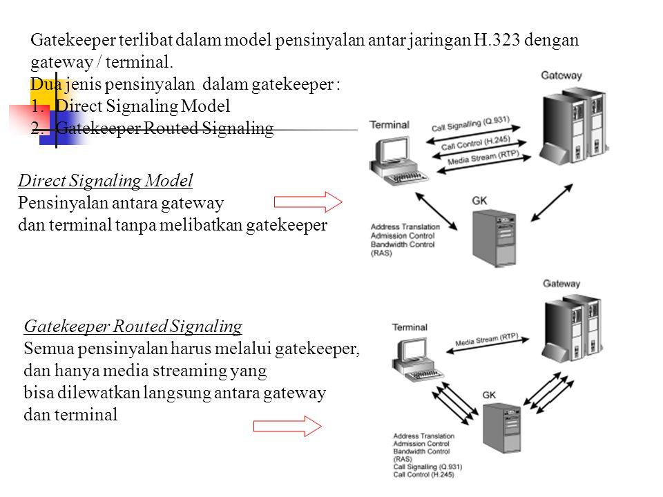 Gatekeeper terlibat dalam model pensinyalan antar jaringan H.323 dengan gateway / terminal. Dua jenis pensinyalan dalam gatekeeper : 1.Direct Signalin