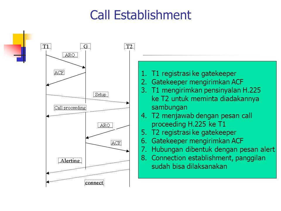 Call Establishment 1.T1 registrasi ke gatekeeper 2.Gatekeeper mengirimkan ACF 3.T1 mengirimkan pensinyalan H.225 ke T2 untuk meminta diadakannya sambungan 4.T2 menjawab dengan pesan call proceeding H.225 ke T1 5.T2 registrasi ke gatekeeper 6.Gatekeeper mengirimkan ACF 7.Hubungan dibentuk dengan pesan alert 8.Connection establishment, panggilan sudah bisa dilaksanakan