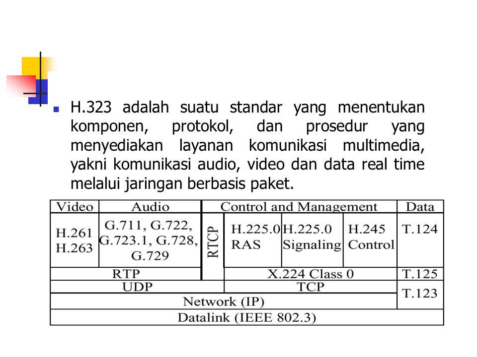 H.323 adalah suatu standar yang menentukan komponen, protokol, dan prosedur yang menyediakan layanan komunikasi multimedia, yakni komunikasi audio, vi