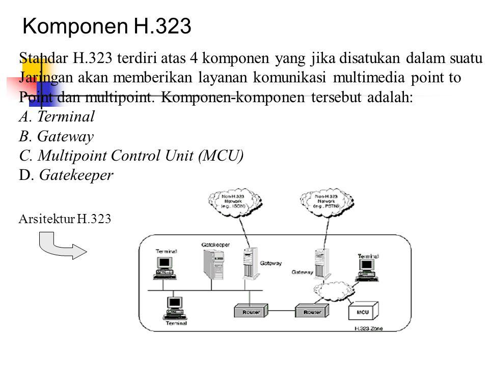 Komponen H.323 Standar H.323 terdiri atas 4 komponen yang jika disatukan dalam suatu Jaringan akan memberikan layanan komunikasi multimedia point to Point dan multipoint.