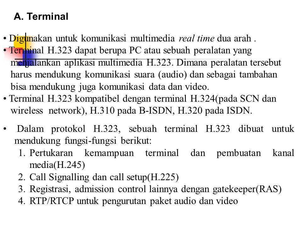H.225.0 Layer Local Area Network Interface Microphone/ Speaker Camera/Display Data Interface System Control User Interface Audio Codec G.711, G.722, G.723, G.728, G.729 Video Coder H.261, H.263 System Control H.245 Control Call Control H.225 (Q.931) RAS Control (Gatekeeper) H.323 Terminal Blok Diagram Fungsional Terminal H.323