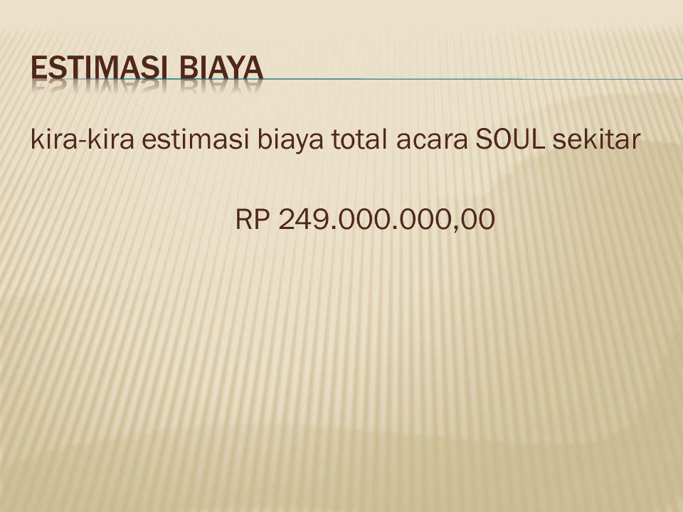 kira-kira estimasi biaya total acara SOUL sekitar RP 249.000.000,00
