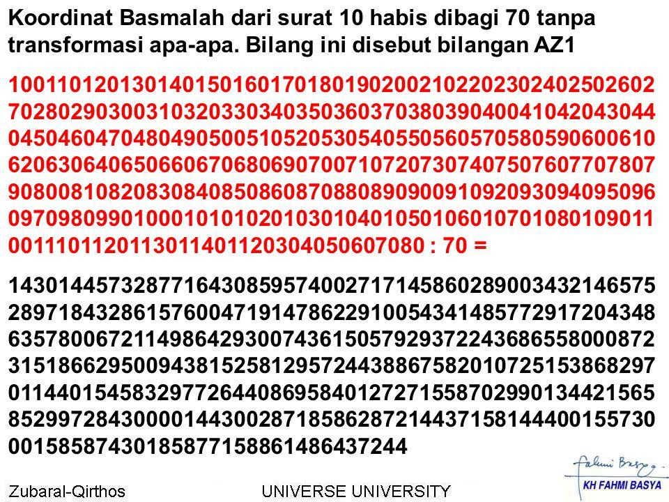 Koordinat Basmalah dari surat 10 habis dibagi 70 tanpa transformasi apa-apa. Bilang ini disebut bilangan AZ1 10011012013014015016017018019020021022023