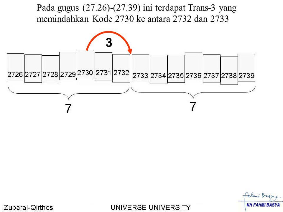Pada gugus (27.26)-(27.39) ini terdapat Trans-3 yang memindahkan Kode 2730 ke antara 2732 dan 2733 3