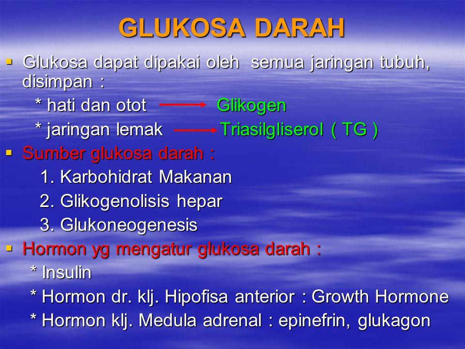 GLUKOSA DARAH  Glukosa dapat dipakai oleh semua jaringan tubuh, disimpan : * hati dan otot Glikogen * hati dan otot Glikogen * jaringan lemak Triasil
