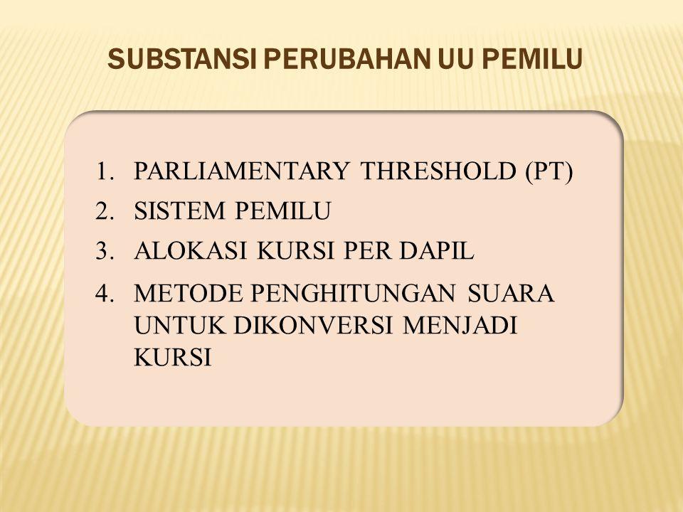 1.PARLIAMENTARY THRESHOLD (PT) 2.SISTEM PEMILU 3.ALOKASI KURSI PER DAPIL 4.METODE PENGHITUNGAN SUARA UNTUK DIKONVERSI MENJADI KURSI SUBSTANSI PERUBAHAN UU PEMILU