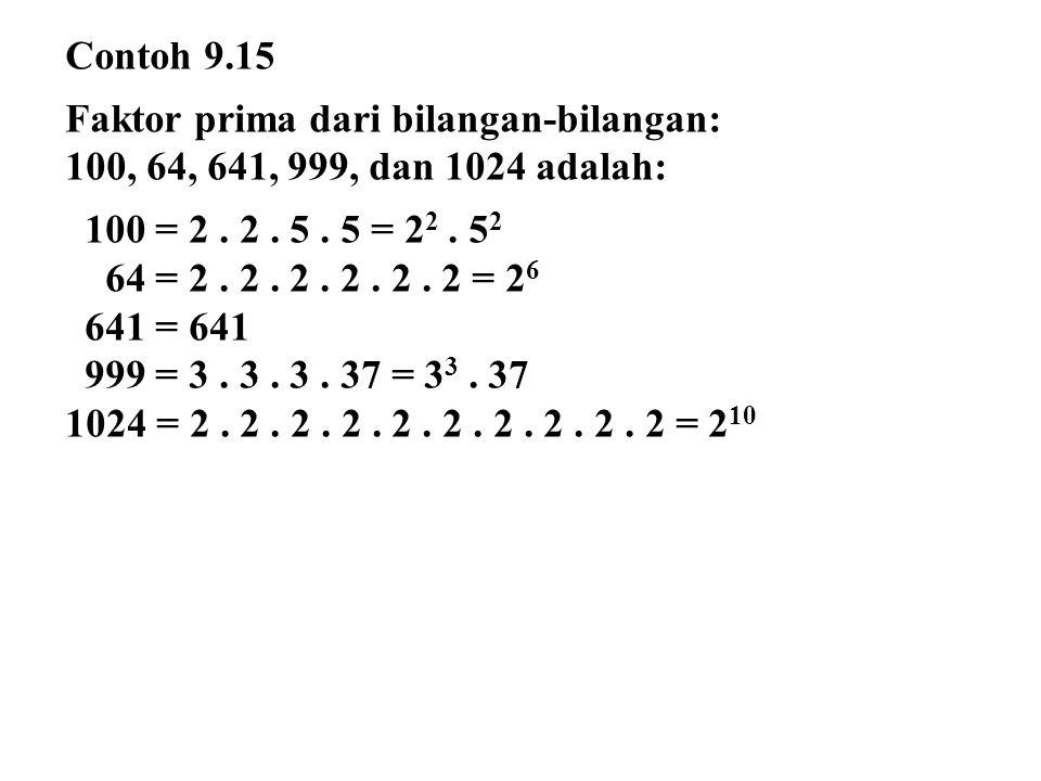 Contoh 9.15 Faktor prima dari bilangan-bilangan: 100, 64, 641, 999, dan 1024 adalah: 100 = 2. 2. 5. 5 = 2 2. 5 2 64 = 2. 2. 2. 2. 2. 2 = 2 6 641 = 641