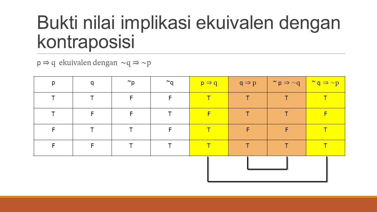 Bukti nilai implikasi ekuivalen dengan kontraposisi p ⇒ q ekuivalen dengan ~q ⇒ ~p pq~p~qp ⇒ q q ⇒ p ~ p ⇒ ~q ~ q ⇒ ~p TTFFTTTT TFFTFTTF FTTFTFFT FFTTTTTT