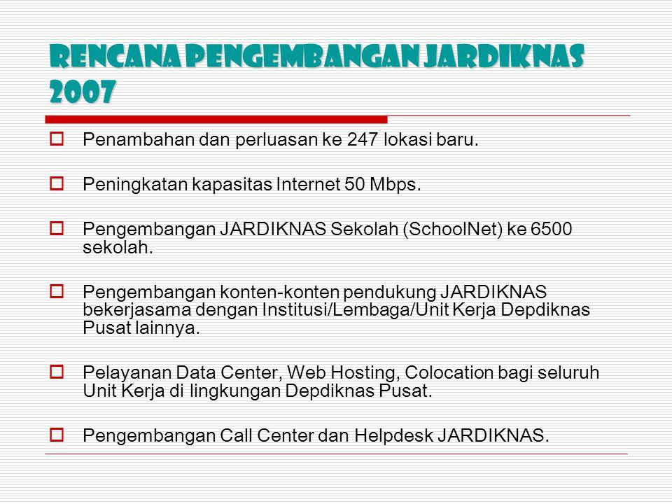 Rencana Pengembangan JARDIKNAS 2007  Penambahan dan perluasan ke 247 lokasi baru.  Peningkatan kapasitas Internet 50 Mbps.  Pengembangan JARDIKNAS