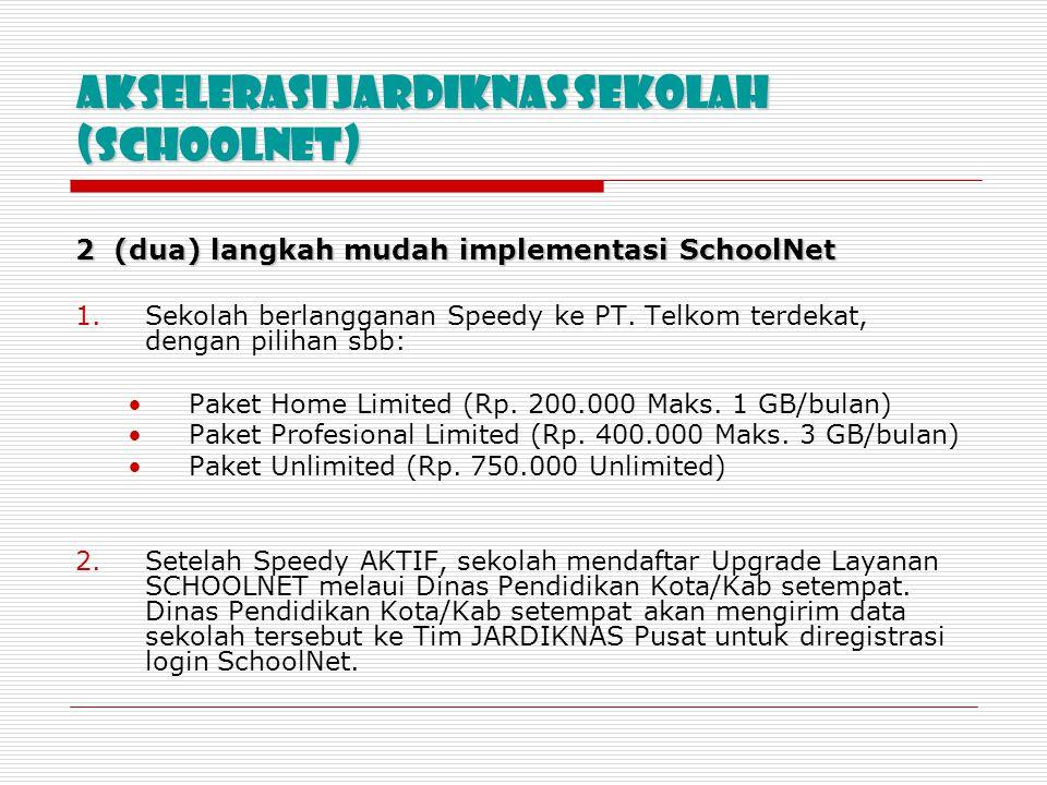 AKSELERASI jardiknas Sekolah (SCHOOLNET) 2 (dua) langkah mudah implementasi SchoolNet 1.Sekolah berlangganan Speedy ke PT. Telkom terdekat, dengan pil