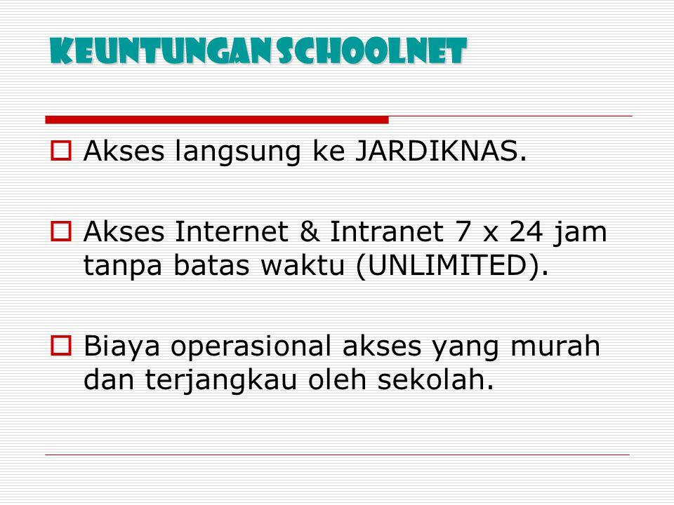 Keuntungan schoolnet  Akses langsung ke JARDIKNAS.  Akses Internet & Intranet 7 x 24 jam tanpa batas waktu (UNLIMITED).  Biaya operasional akses ya