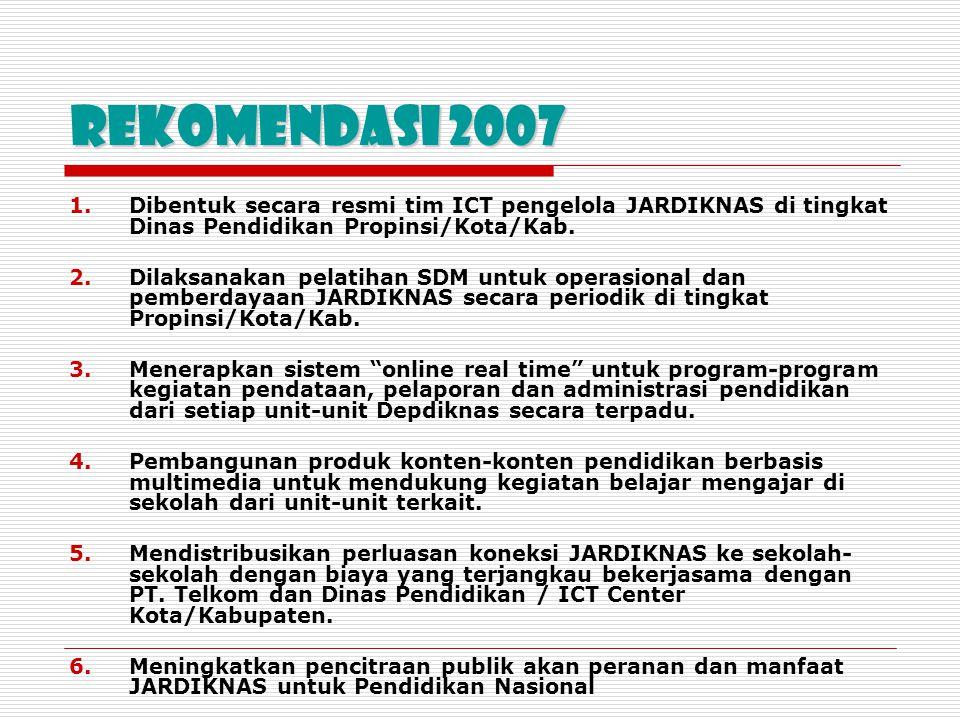 Rekomendasi 2007 1.Dibentuk secara resmi tim ICT pengelola JARDIKNAS di tingkat Dinas Pendidikan Propinsi/Kota/Kab. 2.Dilaksanakan pelatihan SDM untuk