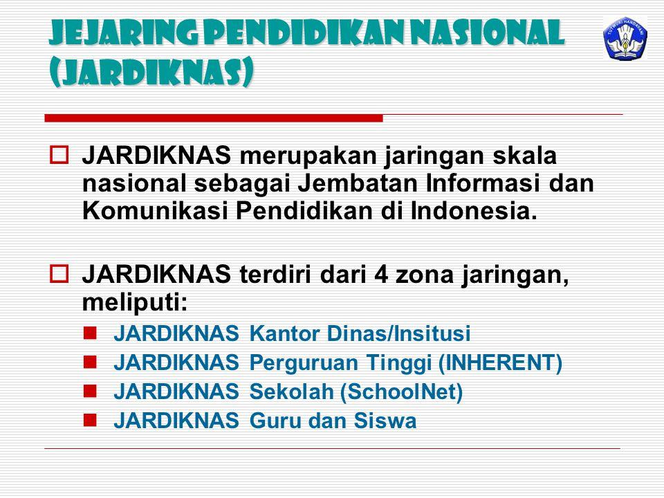 Jejaring Pendidikan Nasional (JARDIKNAS)  JARDIKNAS merupakan jaringan skala nasional sebagai Jembatan Informasi dan Komunikasi Pendidikan di Indones