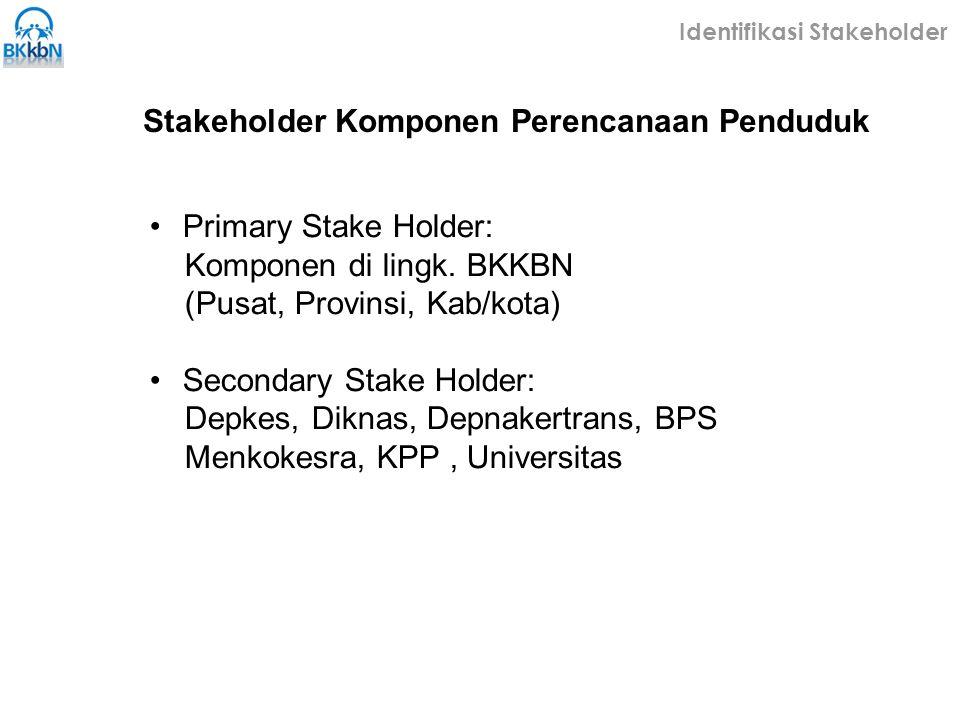 Stakeholder Komponen Perencanaan Penduduk Primary Stake Holder: Komponen di lingk. BKKBN (Pusat, Provinsi, Kab/kota) Secondary Stake Holder: Depkes, D