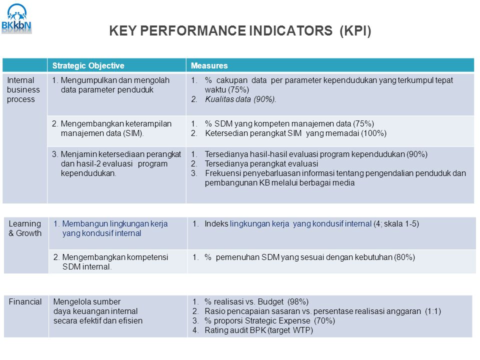 KEY PERFORMANCE INDICATORS (KPI) Strategic ObjectiveMeasures Internal business process 1.