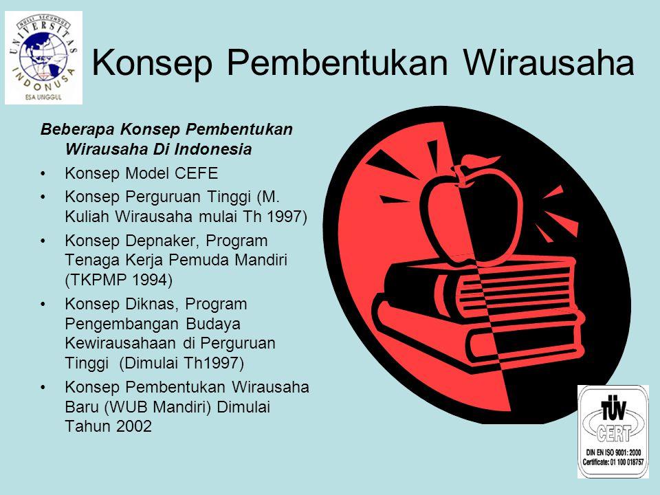 Konsep Pembentukan Wirausaha Beberapa Konsep Pembentukan Wirausaha Di Indonesia Konsep Model CEFE Konsep Perguruan Tinggi (M. Kuliah Wirausaha mulai T