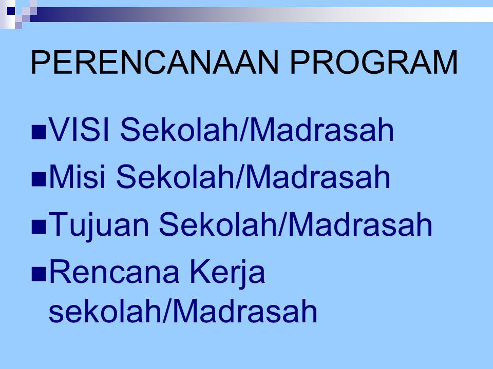 PERENCANAAN PROGRAM VISI Sekolah/Madrasah Misi Sekolah/Madrasah Tujuan Sekolah/Madrasah Rencana Kerja sekolah/Madrasah