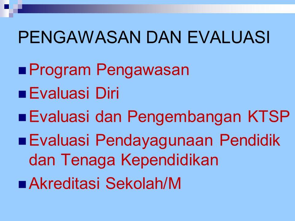 PENGAWASAN DAN EVALUASI Program Pengawasan Evaluasi Diri Evaluasi dan Pengembangan KTSP Evaluasi Pendayagunaan Pendidik dan Tenaga Kependidikan Akredi