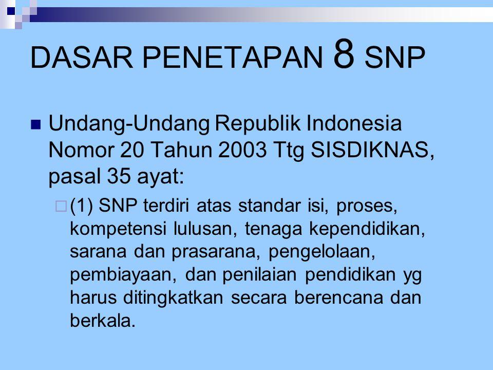 DASAR PENETAPAN 8 SNP Undang-Undang Republik Indonesia Nomor 20 Tahun 2003 Ttg SISDIKNAS, pasal 35 ayat:  (1) SNP terdiri atas standar isi, proses, k
